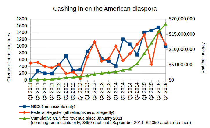CashingInOnTheAmericanDiaspora